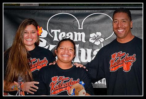 Team Kailualani
