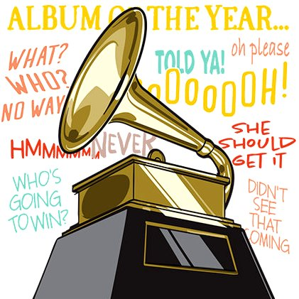 "2017 Grammy Nominees, Best regional roots music album: ""E Walea"" byKalani Pe'a, and Best reggae album: ""Rose Petals"" byJ Boog"